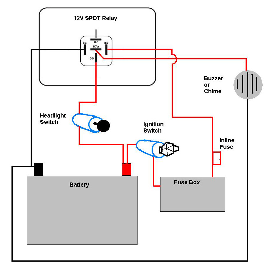 Single Pole Throw Switch Wiring Diagram Will Double Momentary Basic Light Get Free Circuit